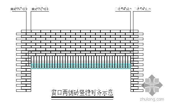 北京某多层剪力墙结构高档公寓群外墙饰面砖施工方案(鲁班奖)