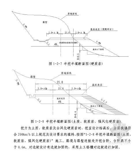 贵阳市某市政道路施工组织设计(城市主干道Ⅰ级,2010年投标)