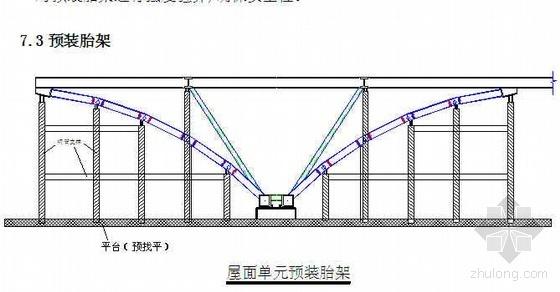 v型钢柱图纸资料下载-广西某国际会展中心钢屋盖施工方案(型钢网壳)