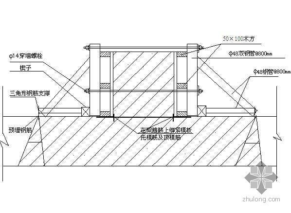 基础梁模板施工示意图(多层板)