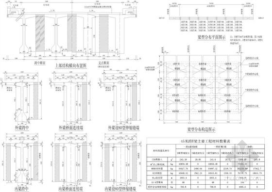 45米T型梁全套设计图(17张)