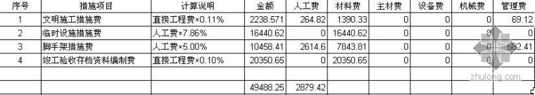 天津某厂区整体消防预算书