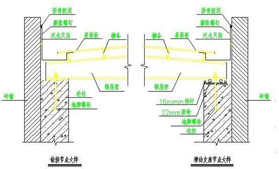 混凝土柱实腹钢梁单层厂房如何设计?