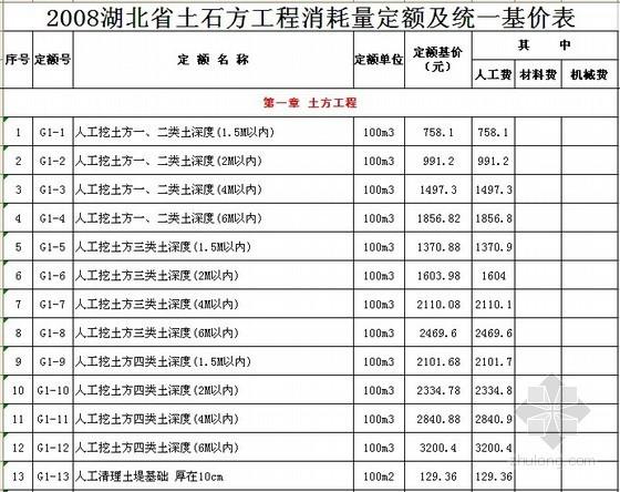 湖北省土石方工程消耗量定额及统一基价表(2008)