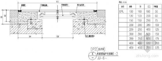 承重型地坪变形缝(一)