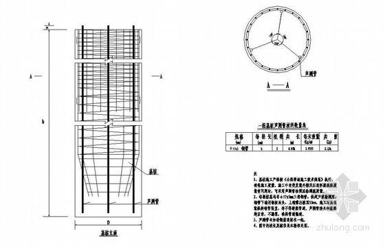 30mT梁桥桩基声测管节点详图设计
