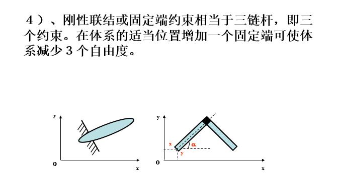 结构力学自由度计算_7