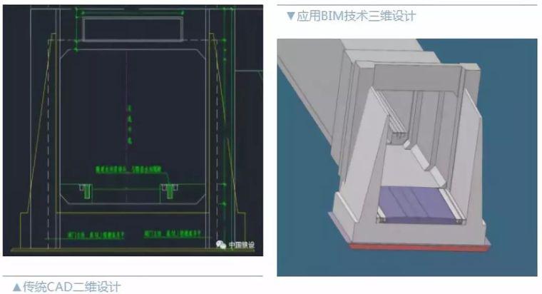 通过BIM技术,京雄(雄安)城际铁路正在预演未来的高铁设计_1