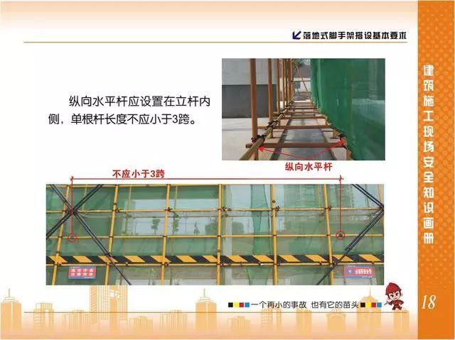 施工现场脚手架搭设标准规范做法画册,实用!_18