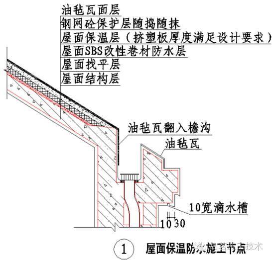 施工图细部节点讲解—屋面工程