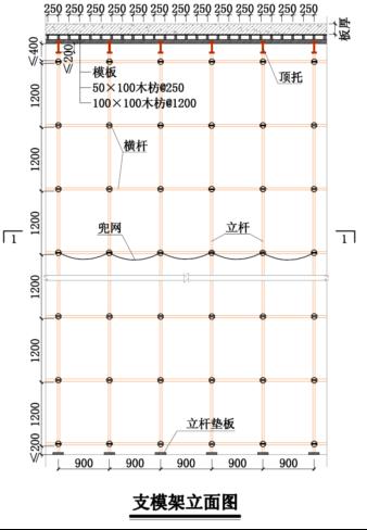 高大模板施工方案(含计算)