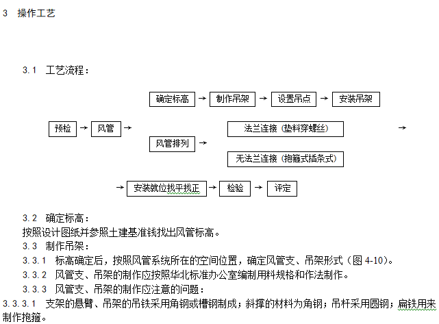 [中铁]通风空调工程-风管及部件安装技术交底