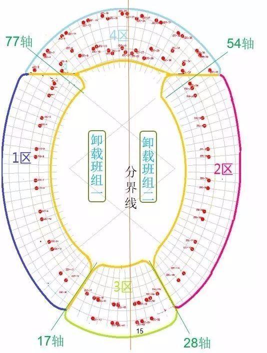 体育场径向环形大悬挑钢结构综合施工技术研究_16