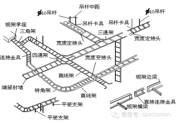 电缆桥架安装施工要求及规范