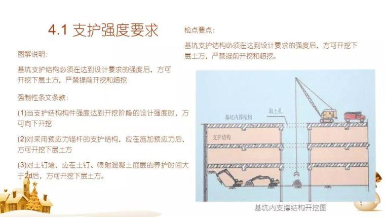 危大工程专题:基坑作业全过程安全检查要点PPT_24