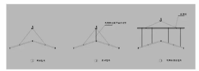 钢结构吊装施工方案_7