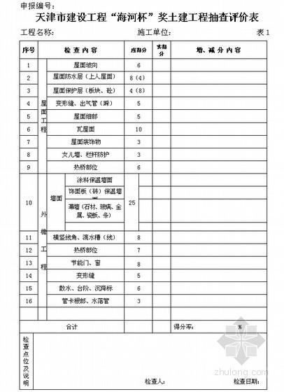 [天津]海河杯评审标准细则(工程创优 2012年)