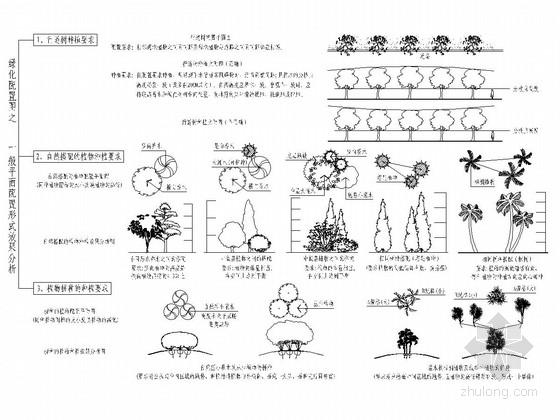 小区绿化设计施工图(14张)