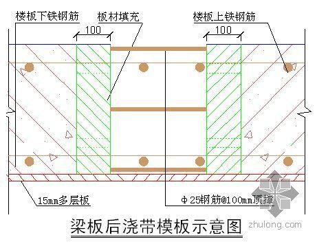 北京某大型篮球馆地下部分模板施工方案(多层板 鲁班奖)