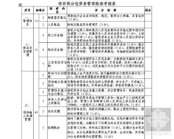 项目部分包劳务管理检查考核表