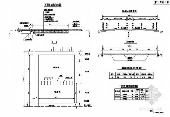 40m预应力混凝土连续T梁桥台搭板构造节点详图设计