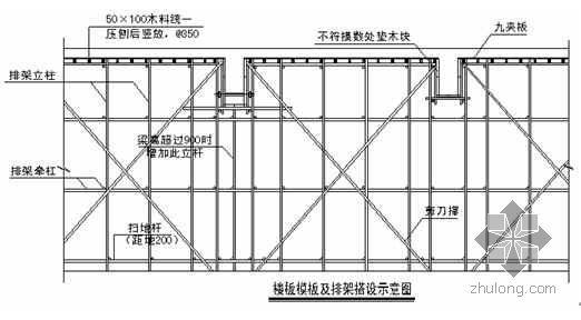 四川某雪茄厂库房工程施工组织设计(排架结构)