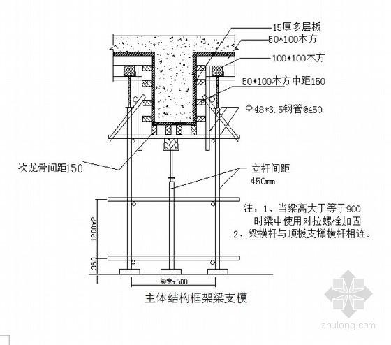 某住宅模板工程专项施工方案