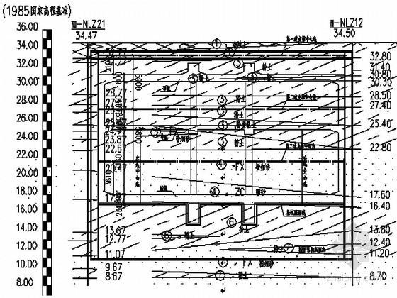 [北京]地铁工程围护结构安全质量控制要点(中铁建)