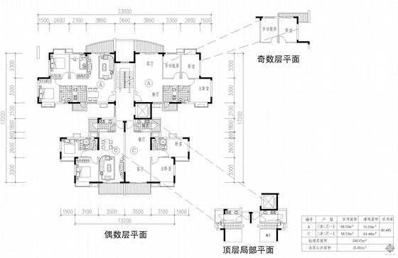 塔式高层一梯四户户型图(76/76/64/64)
