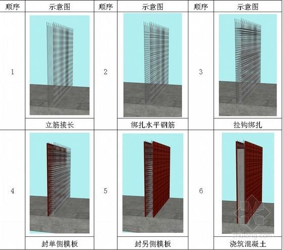 [湖南]框架结构、钢结构航站楼施工组织设计(空间钢桁架、金属屋面)