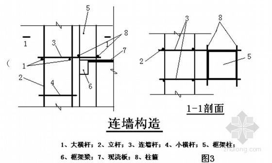 [陕西]框剪结构高层古楼阁外脚手架施工方案(悬挑脚手架、落地式脚手架)