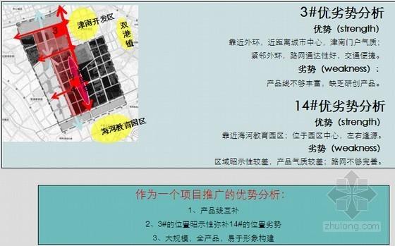 [天津]公寓住宅项目广告推广策划方案(案例分析 134页)