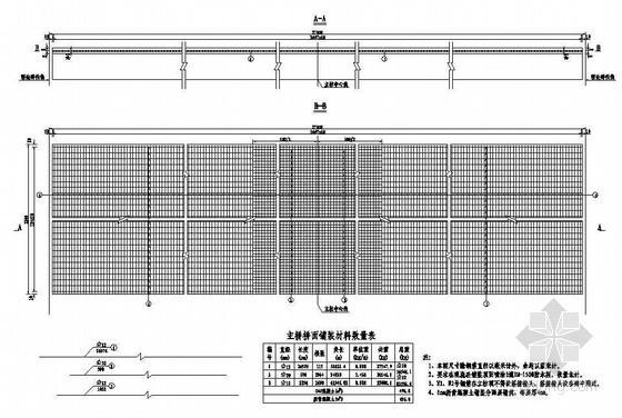 杭新景高速公路拱肋式大桥桥面铺装节点详图设计