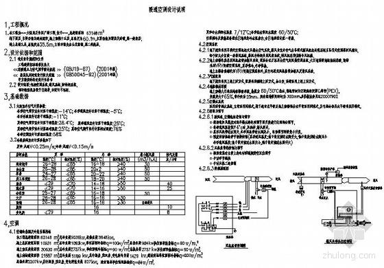 某大厦中央空调设计图纸(二)
