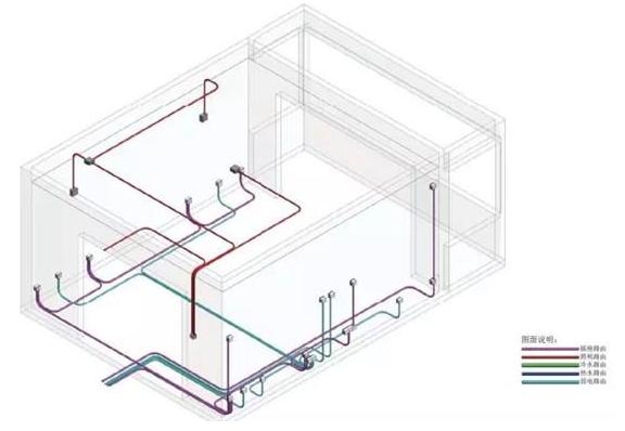 水电设计培训