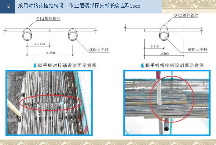 扣件式钢管脚手架安全技术及专项整治_8