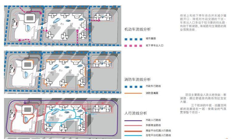 [深圳]西乡超高层商业综合体建筑设计方案文本_9