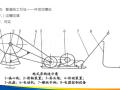 排水工程施工质量控制及验收标准(114页)