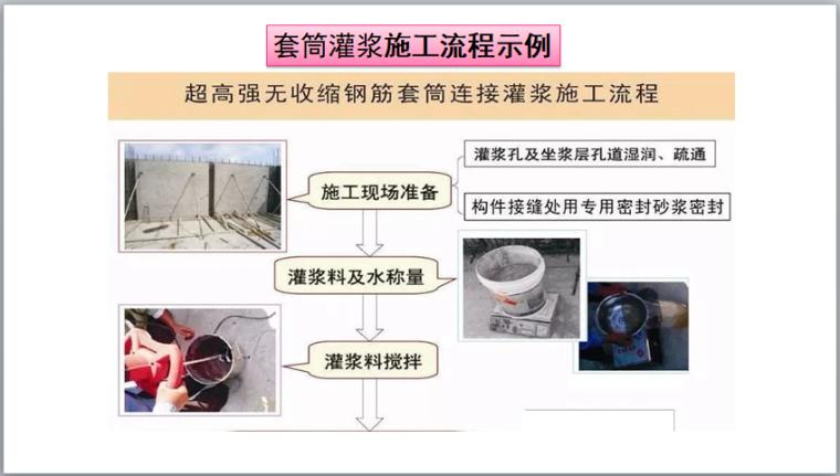 装配式建筑施工安全培训(图文并茂)-套筒灌浆施工流程示例