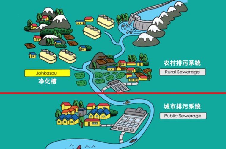 日本污水处理新概念:基于厌氧MBR与厌氧氨氧化的低碳设