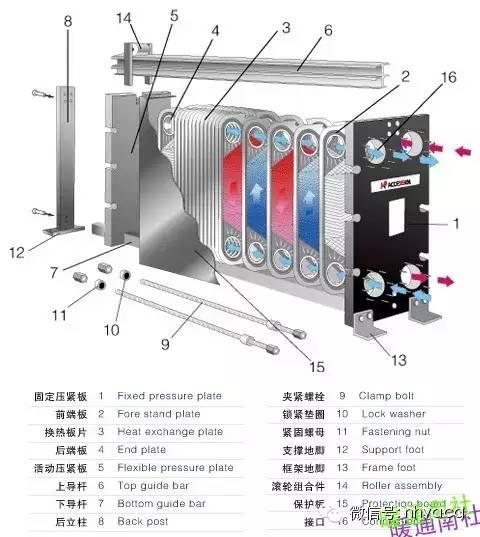 暖通制冷空调各类换热器汇总全面简析_16