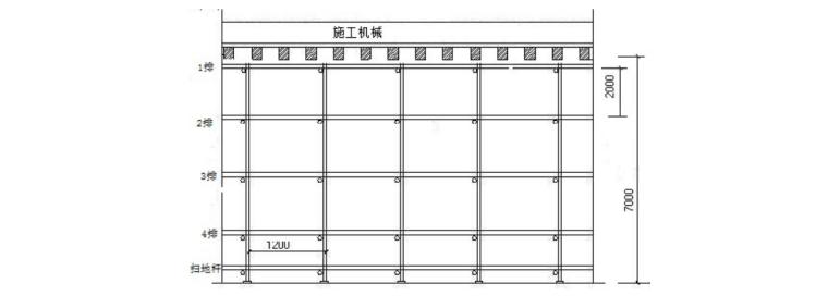[广州]马匹运动训练场场地平整及边坡防护完善工程W12、W49挡土墙恢复工程土钉操作平台施工方案