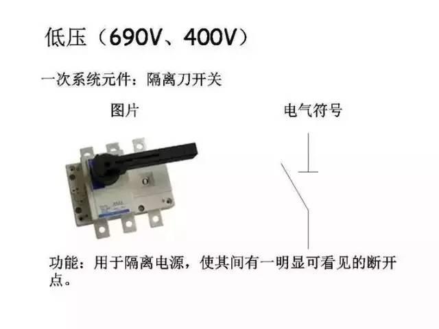[详解]全面掌握低压配电系统全套电气元器件_20
