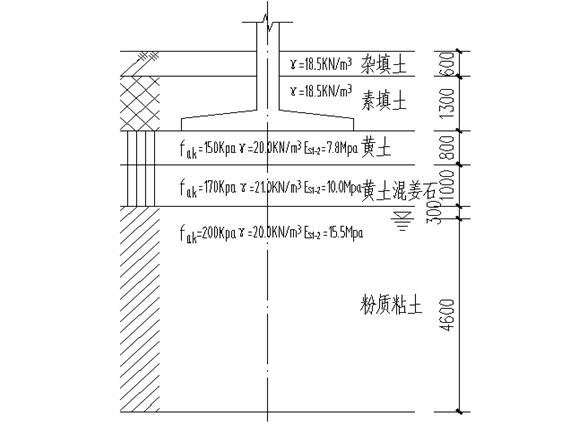 钢混框架结构柱下条形基础设计(倒梁法)