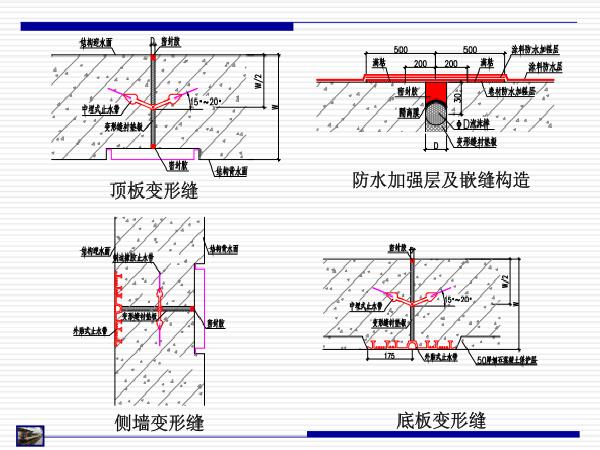 综合管廊防水设计与施工要点