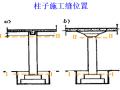 混凝土浇筑施工方案(共30页)