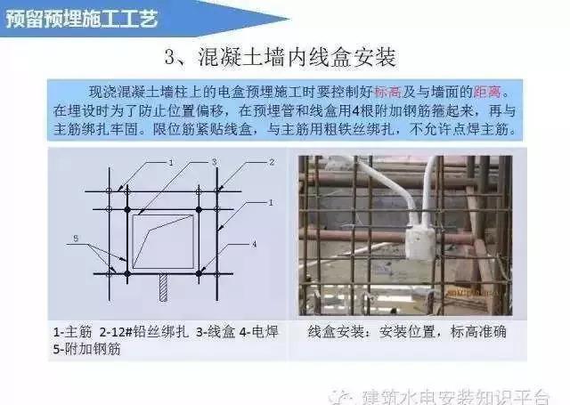 建筑电气预留预埋施工流程_8