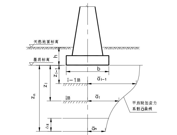 JTGD63-2007公路桥涵地基与基础设计规范_2