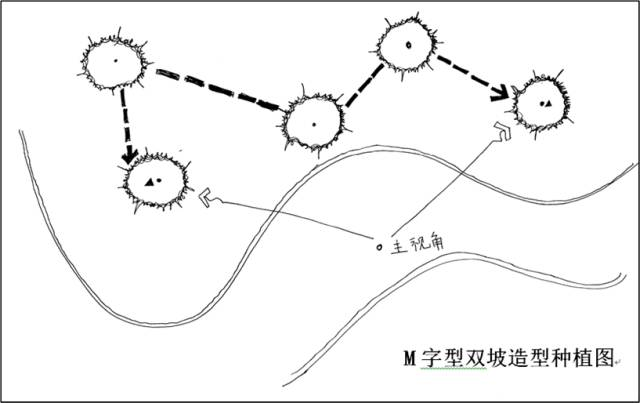 景观植物配置葵花宝典_74