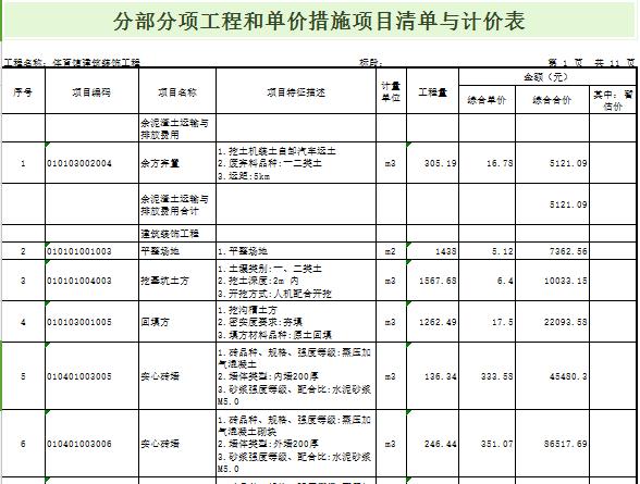 [广东]新建2层体育馆(钢结构)建筑安装工程预算书(含图纸)_8